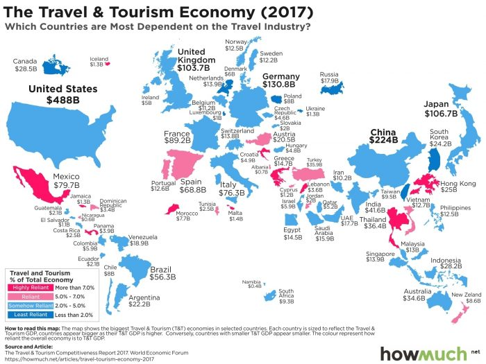Iceland depends on tourism – Now more than ever