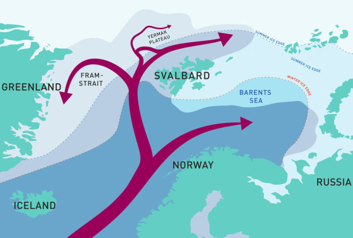 North Barents Sea shifting from Arctic to North Atlantic Climate